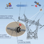 Non-Destructive Structural Cable Inspection of Overhead Transmission Lines